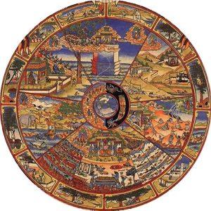 samsara wheel of life - advaita vedanta