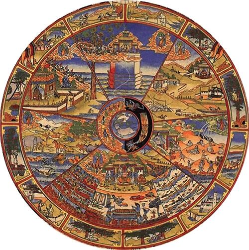 samsara wheel of life - advaita vedanta