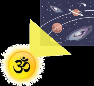 brahman-isvara-ishvara-with-maya-superimposes-projects-world-jagat